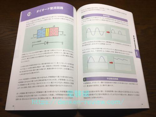 SAT機械テキスト