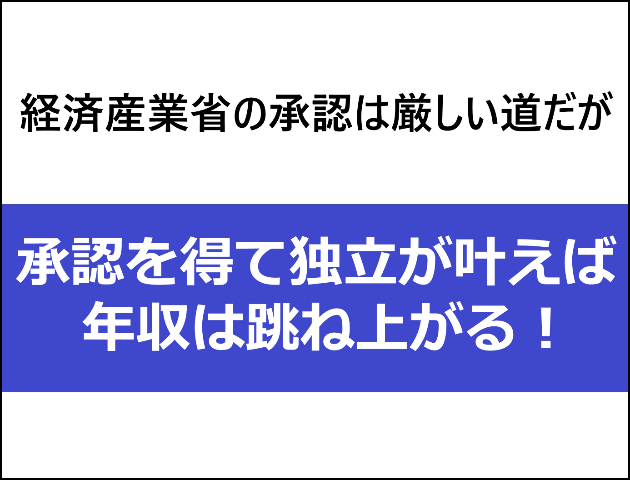 経済産業省の保安管理業務外部委託承認