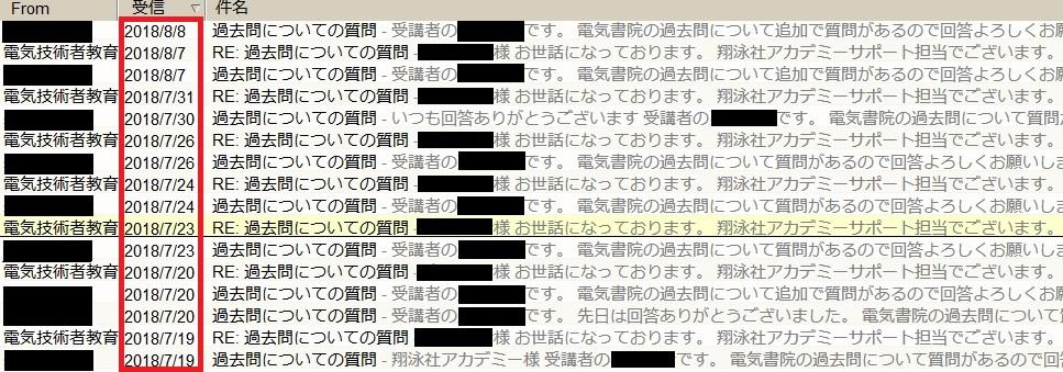 翔泳社アカデミーの質問メールサポート
